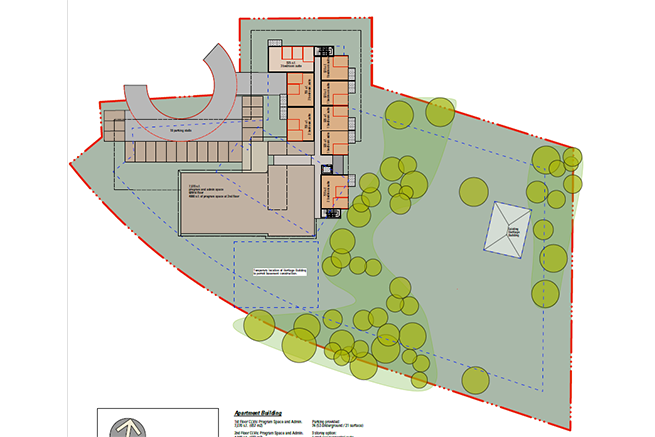 Feasibility Analysis: Community Living Victoria