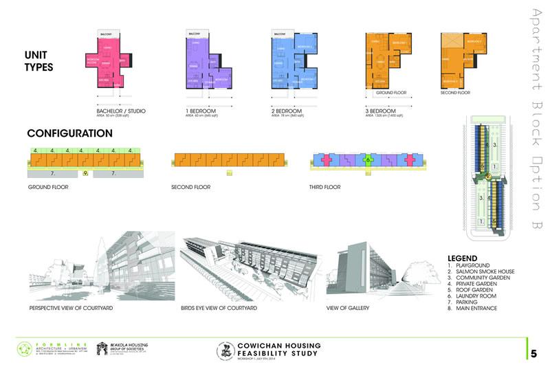 Building-Blocks-for-Development_Option-B-med