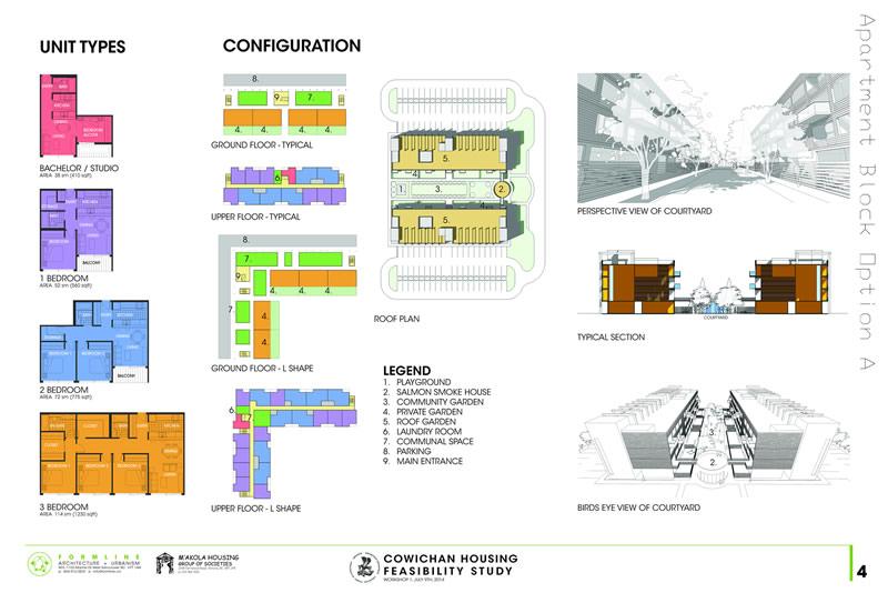 Building-Blocks-for-Development_Options-A-med