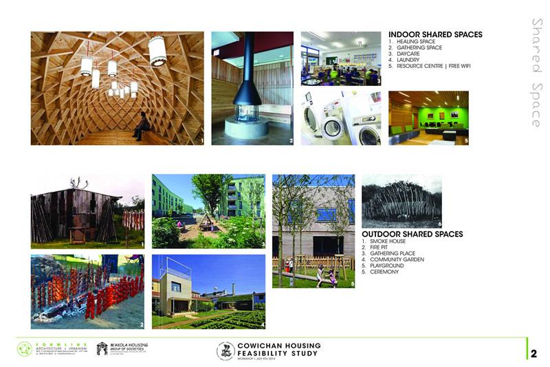 Building-Blocks-for-Development_Shared-Space-med